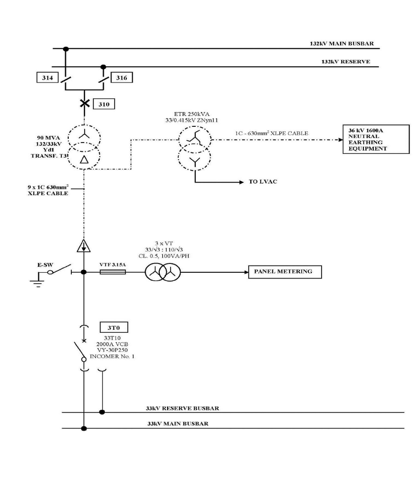 hight resolution of single line diagram of the substation