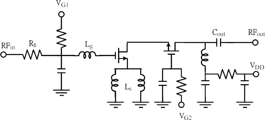 Circuit schematic diagram of the 10-GHz CMOS LNA