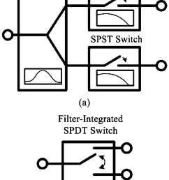 a circuit block diagram of conventional spdt switches b concept of [ 850 x 1292 Pixel ]