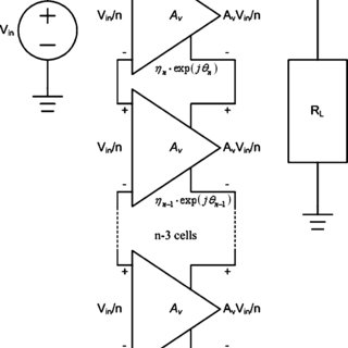 Different types of stacked amplifiers. (a) Cascode