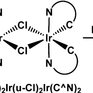 (PDF) Luminescent Iridium Complexes and Their Applications
