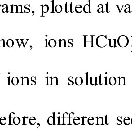 (PDF) Thermodynamic Evaluation of Corrosion
