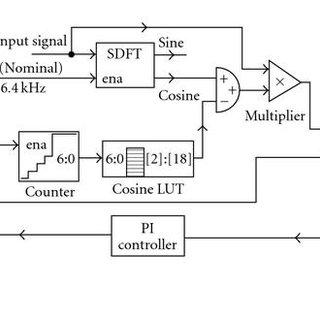 Matlab Simulink Block Diagram Excel Block Diagram Wiring