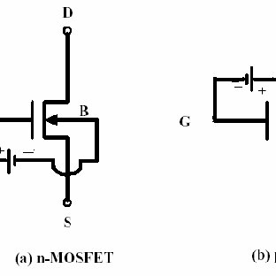 Variation of power dissipation of Two-input NAND gate with