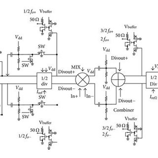 (PDF) A Tunable Wideband Frequency Synthesizer Using LC