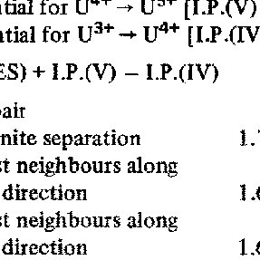 The excess chemical potential ͑ solid line ͒ and excess