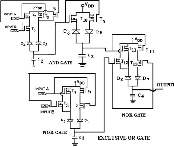 Glossary Of Electronic And Engineering Terms, Exclusive Or
