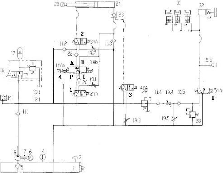 Schematic diagram of hydraulic variable pitch system of