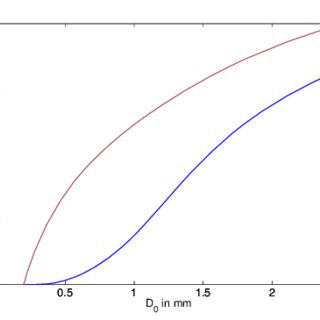(PDF) Attenuation correction for a high-resolution