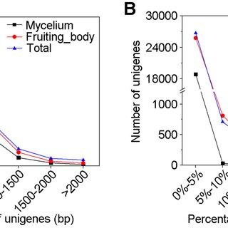 (PDF) Deep Insight into the Ganoderma lucidum by