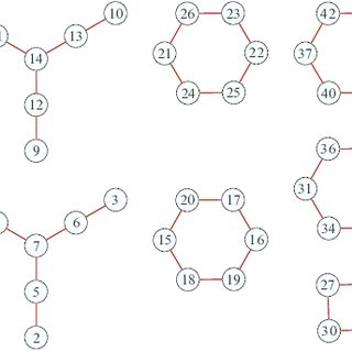 (PDF) Drinfeld Doubles for Finite Subgroups of SU(2) and