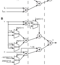 block diagrams of the v n and is circuits symbols [ 708 x 1401 Pixel ]