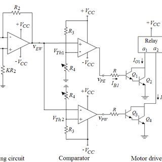 (PDF) Design and Implementation of a Sun Tracker with a