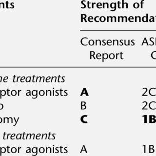 (PDF) Immune Thrombocytopenia Nomenclature, Consensus