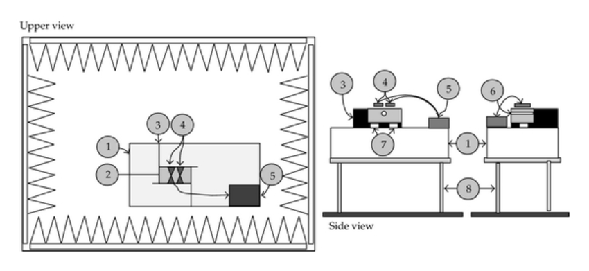 Schematic and photo of the assembly held in semi-anechoic