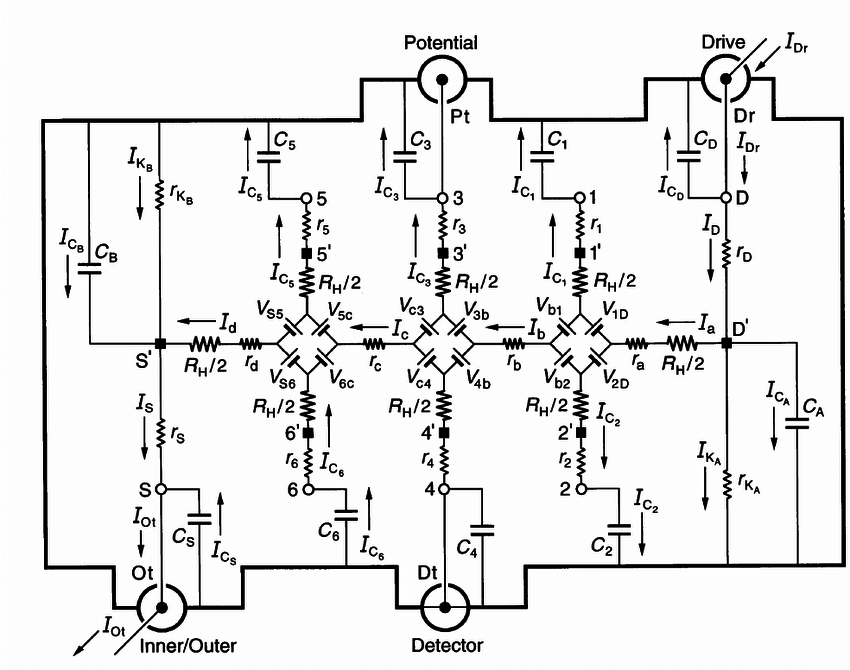 An equivalent electrical circuit representation of a QHE