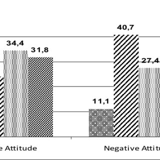 (PDF) The comparison of the views of teachers with