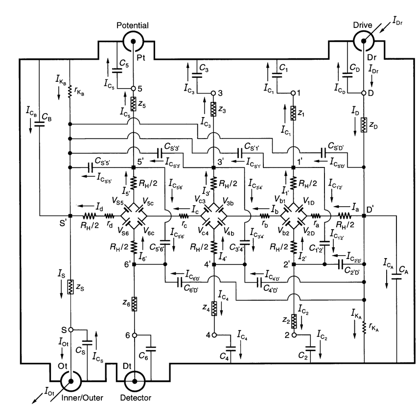 An equivalent electrical circuit representation of an ac