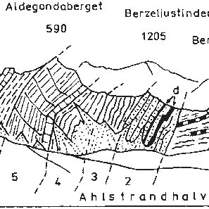 Geological sketch−map of Martinfjella and its vicinity