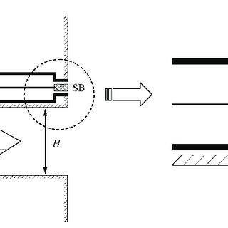 (PDF) Jet Vectoring Control Using a Novel Synthetic Jet