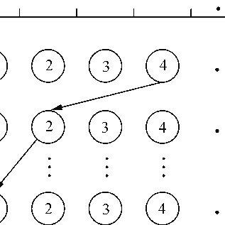 (PDF) Satellite Constellation Design with Adaptively