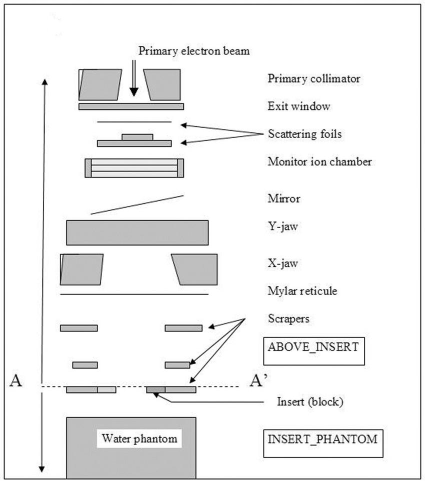 medium resolution of monte carlo schematic electrical wiring diagrams 88 monte carlo 1988 monte carlo ss wiring diagram