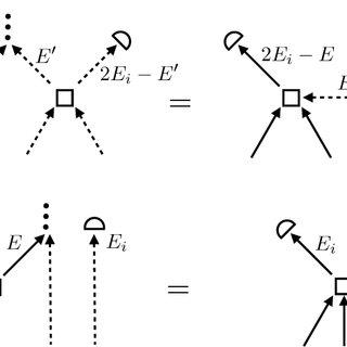 Example of a ladder diagram describing the propagation of