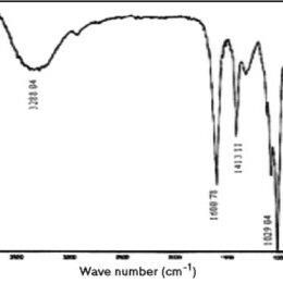(PDF) Ionic studies of sodium alginate isolated from