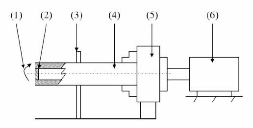 The Schematic diagram of centrifugal-SHS machine : (1