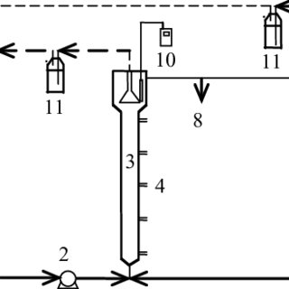 (PDF) Simultaneous COD and nitrogen removal in a micro