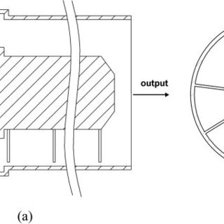(PDF) A metallic photonic crystal high power microwave