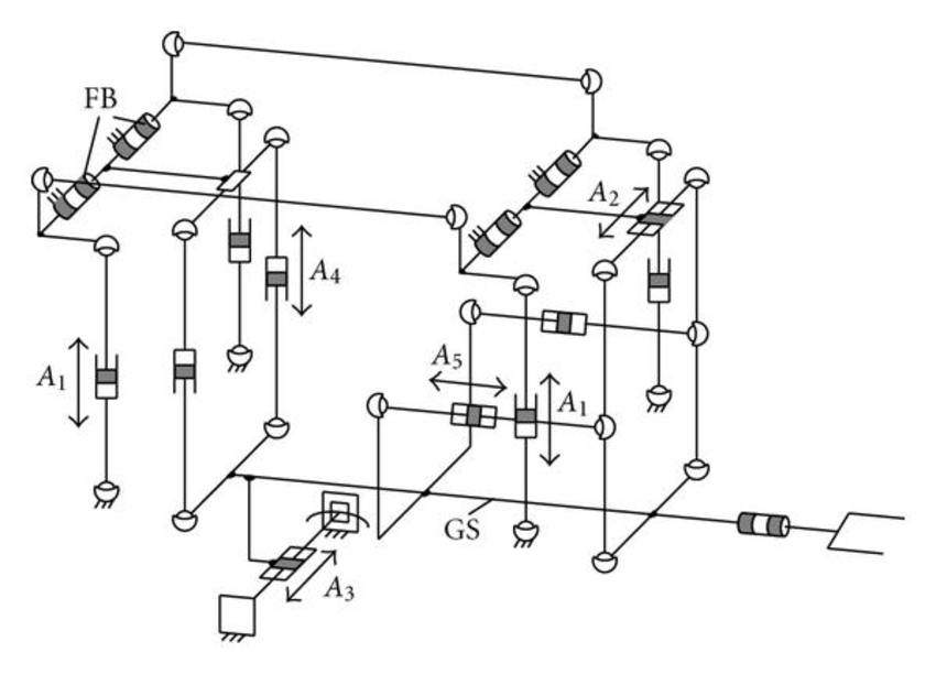 Geometric configuration of the serial-parallel forging