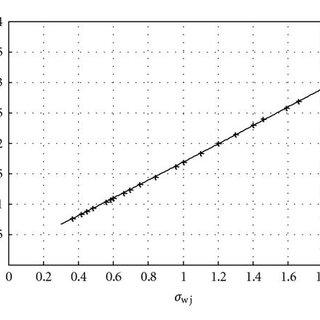 "Typical jet curves (""Kamewa-Roll Royce"" representation"