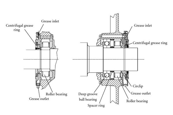 Fan motor bearing configuration for the horizontal two