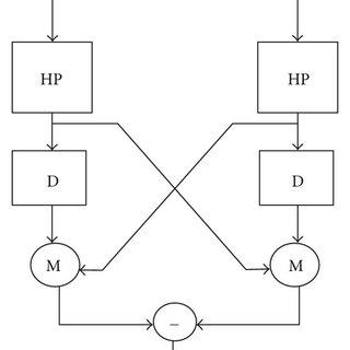 (PDF) Visual Flight Control of a Quadrotor Using