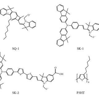 J-V characteristics and photoconversion efficiency of TiO2