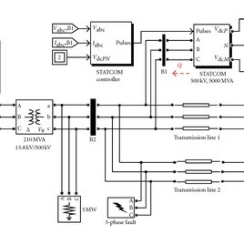 MATLAB/SIMULINK simulation model for test case system with
