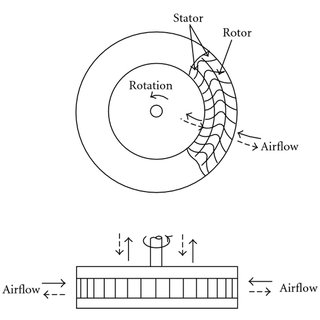 Impulse turbine with self-pitch-controlled guide vanes
