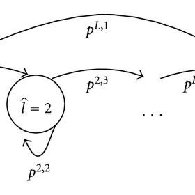 The L-state Markov chain for the switch model of the MSSC