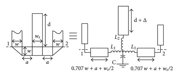 Schematic diagram and equivalent circuit of a T-junction