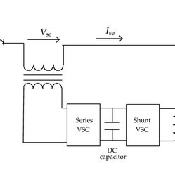 Single-line diagram of IEEE 33-bus distribution system