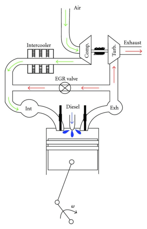 small resolution of the exhaust gas recirculation system