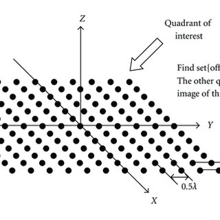 "(PDF) Solving ""Antenna Array Thinning Problem"" Using"