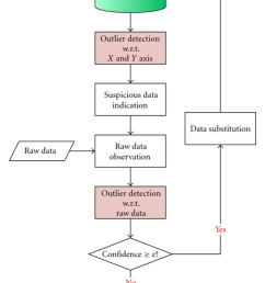 flow chart of database quality control  [ 850 x 1254 Pixel ]