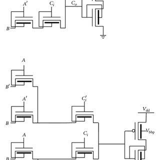 (a) Symmetric SG/LP configuration TG topology of FinFET