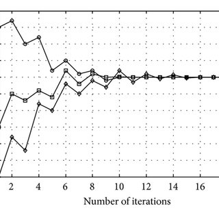 (PDF) An Inverse Problem of Temperature Optimization in