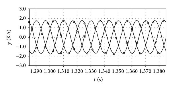 hight resolution of the reactive power compensation effect of d statcom under internal disturbances