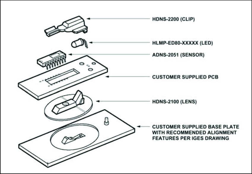 Parts of standard optical mouse (courtesy: Agilent Systems