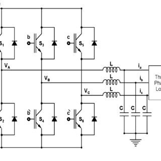 (PDF) Low cost digital signal generation for driving space