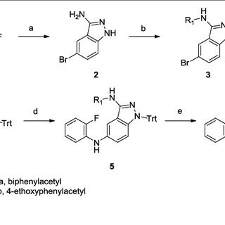 (PDF) Synthesis and anti-proliferative activity evaluation